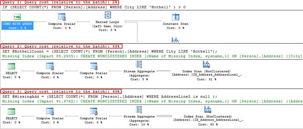 SQL Server query execution plans are drawn one under another