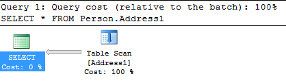 Query cost for SELECT statement and Table Scan