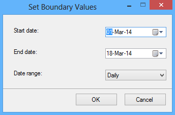 Customizing date range and setting start and end date for each partition