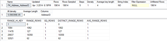 Dialog showing statistics for a specific table using DBCC SHOW_STATISTICS statement