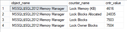 Dialog showing values of the Lock Blocks, Lock Blocks Allocated, Lock Memory (KB), and Lock Owner Blocks counters