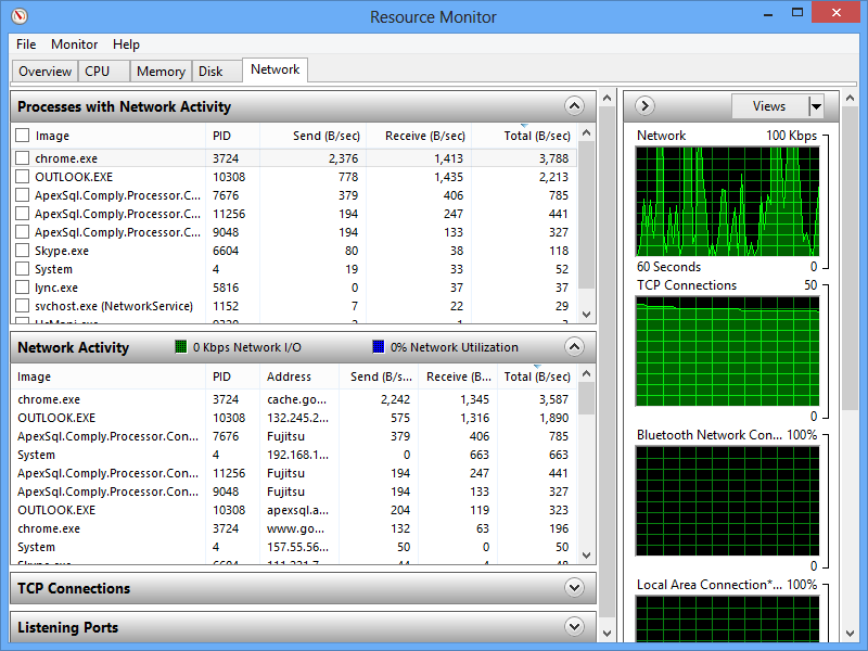 Windows Resource Monitor dialog
