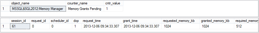 Memory Grants Pending counter value and the grant_time value