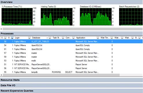 SQL Server Activity Monitor utility