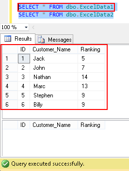 Dialog showing the data imported in the ExcelData1 table