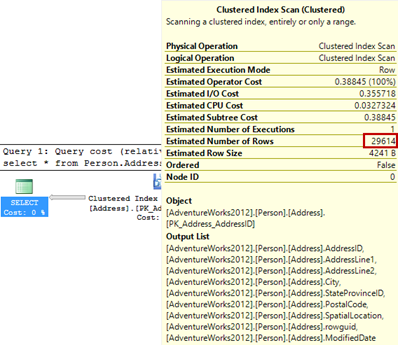 Dialog showing the estimated query execution plan