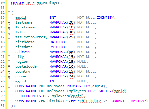 Common SQL syntax errors and how to resolve them