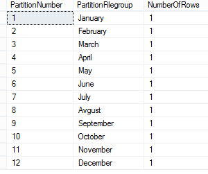 Verifing rows in the different partitions