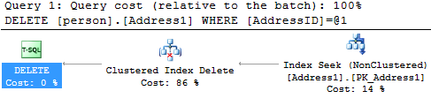 Query cost for DELETE command