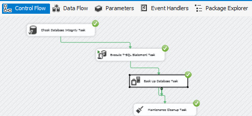 SSIS - Control Flow