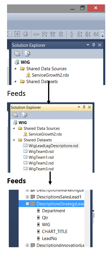 SQL Server Reporting Services Best Practices