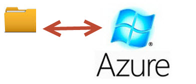 How to work migrate backups, files and scripts to/from the