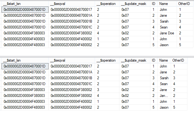 how to change data in sql