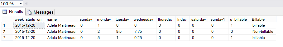 Reporting in SQL Server - How to use pivot tables and date