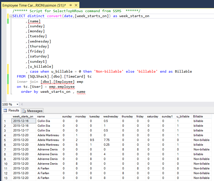 Reporting in sql server how to use pivot tables and date for Table variable in sql server
