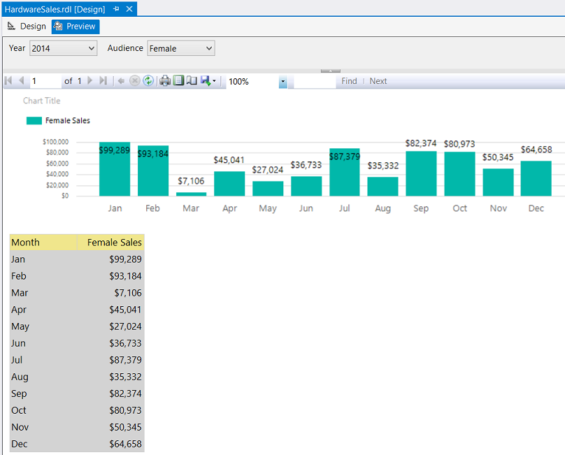 Reporting in SQL Server - Combine three reports into one