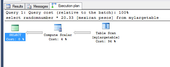 Functions and stored procedures comparisons in SQL Server