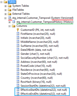 Temporal Table applications in SQL Data Warehouse environments