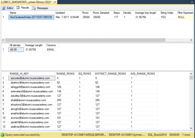 Concept and basics of DBCC Commands in SQL Server