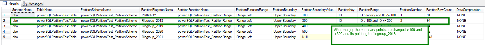 Partition FileGroup Properties