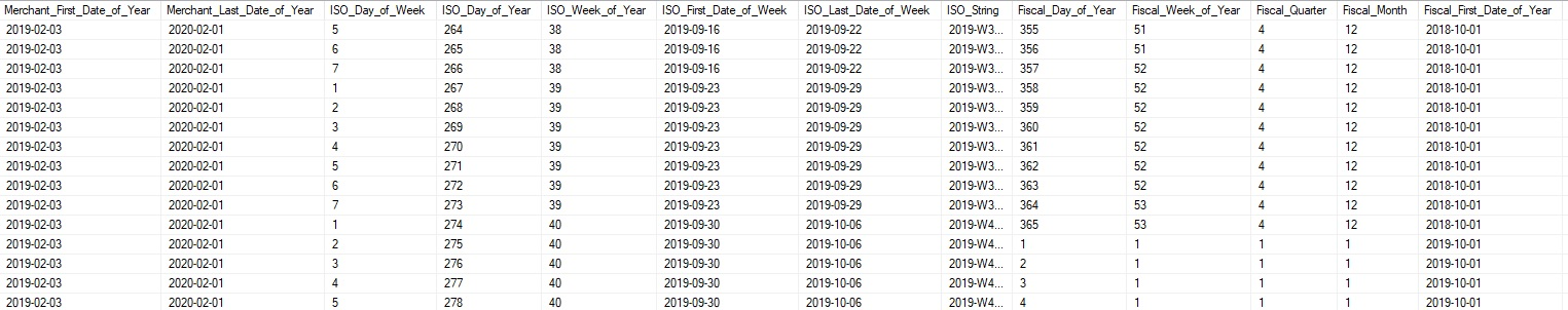 Implementing Different Calendars in Reporting