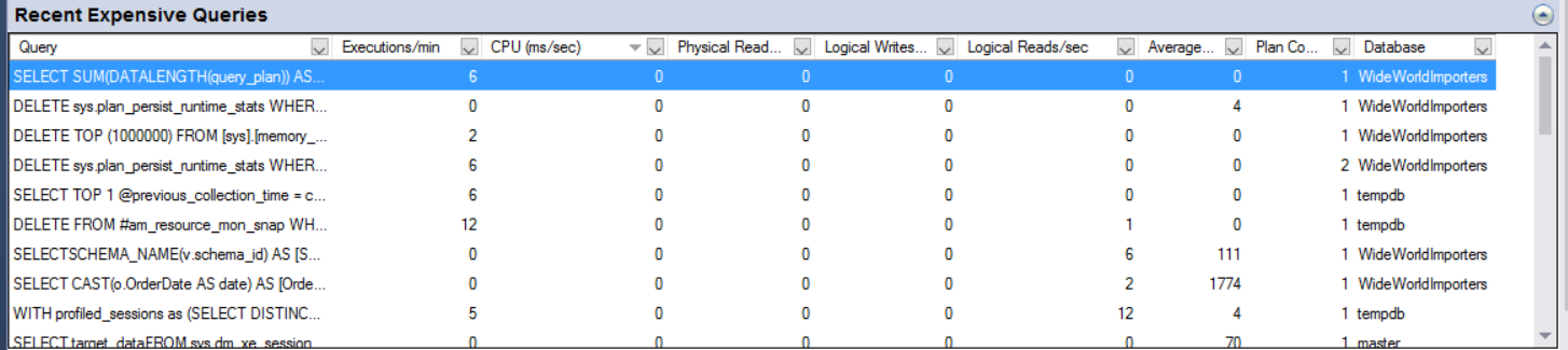 How to identify slow running queries in SQL Server