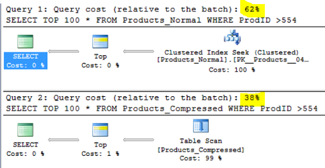 Compression and decompression functions in SQL Server 2016
