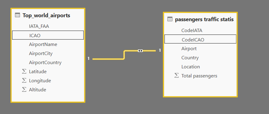 How to create geographic maps in Power BI using ArcGIS