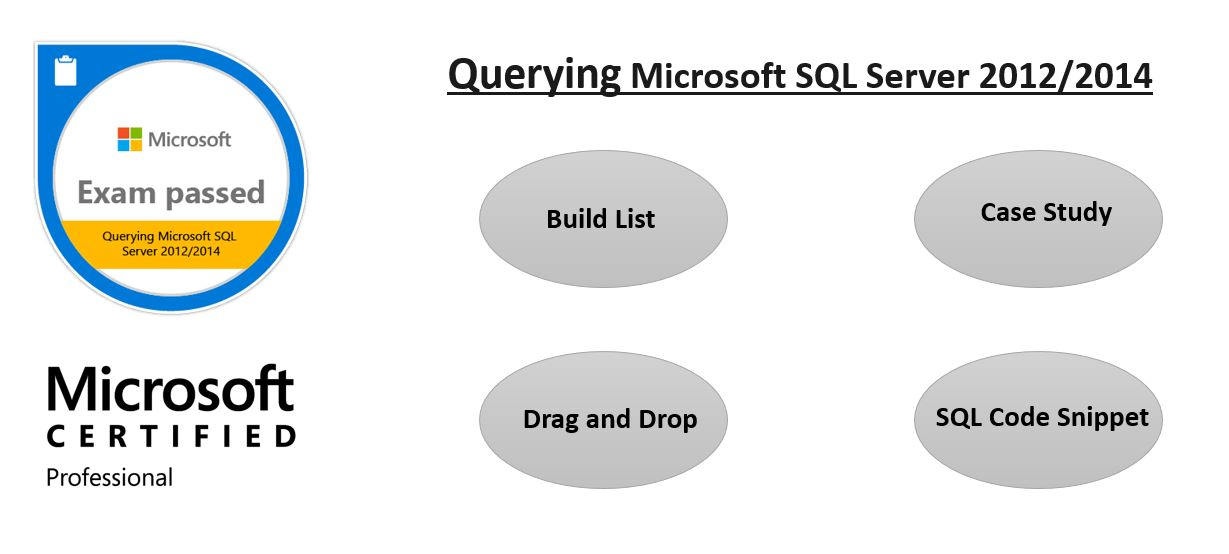 Querying Microsoft Sql Server 20122014 Preparing For Exam 70 461