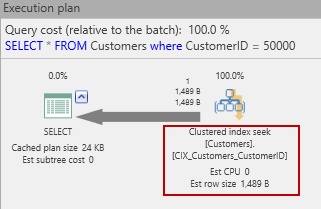 Top 10 questions and answers about SQL Server Indexes