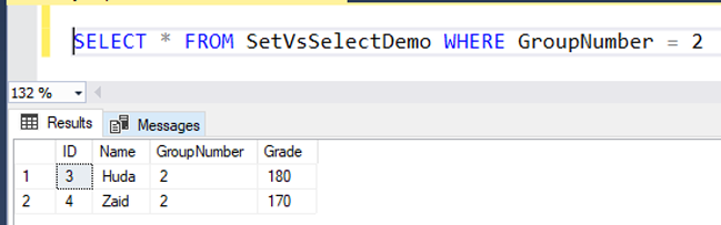 Select statement output