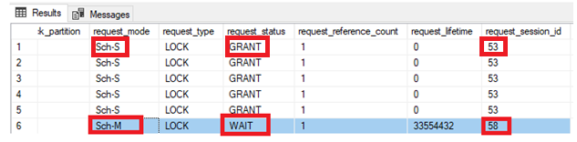 SQL Server table hints - WITH (NOLOCK) best practices