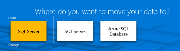 An overview of SQL Server database migration tools provided by Microsoft