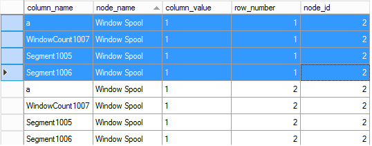 Query Trace Column Values in SQL Server