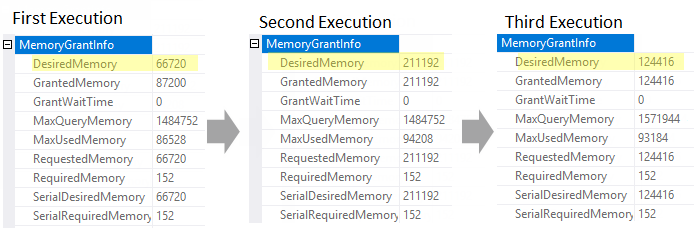 memory grant details in the query plans