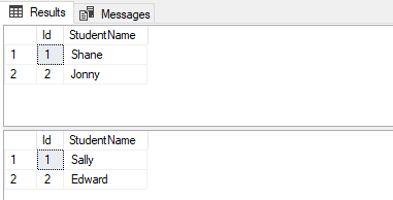 Understanding the GUID data type in SQL Server