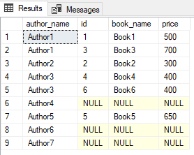 The Difference between CROSS APPLY and OUTER APPLY in SQL Server