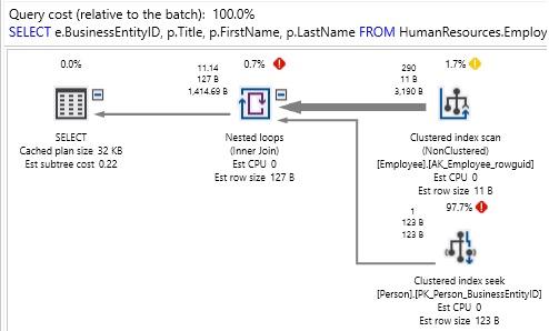 sql server database design pdf
