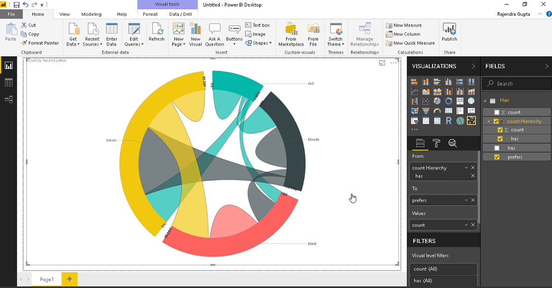 Power BI Desktop Interactive chord diagrams