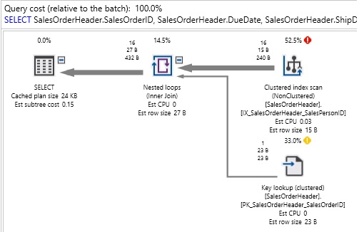 Query Optimization Techniques in SQL Server: Parameter Sniffing