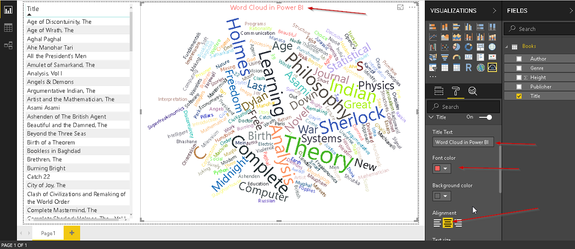 Specify font , color, alignment, Title in Word Cloud visuals