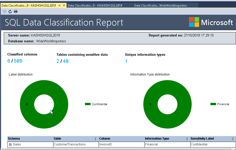 SQL Data Classification Report in SSMS version 17.5