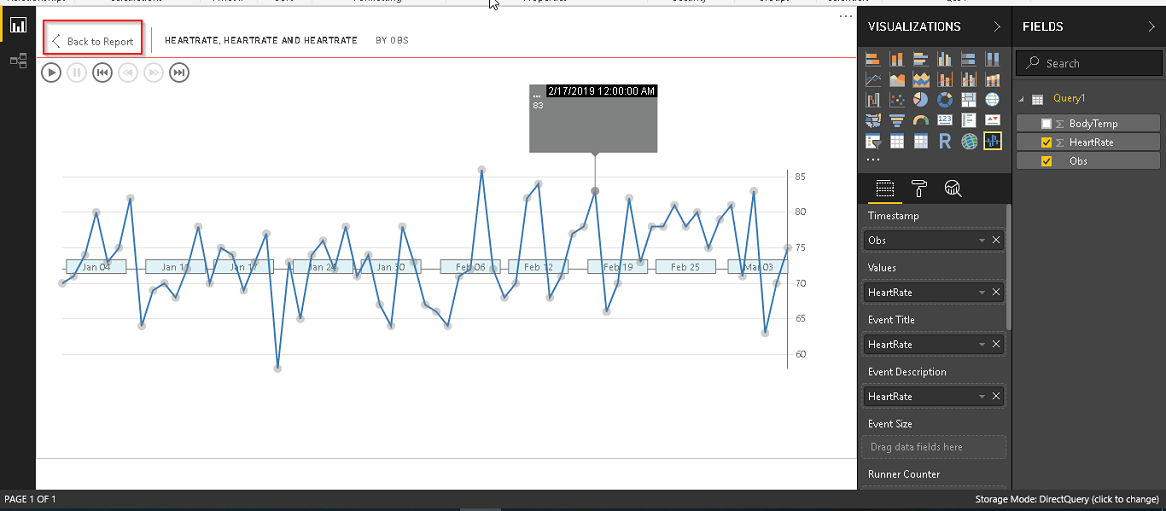 View different data point in pulse chart with Focus mode.