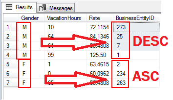 Query results when you specify the conditional order