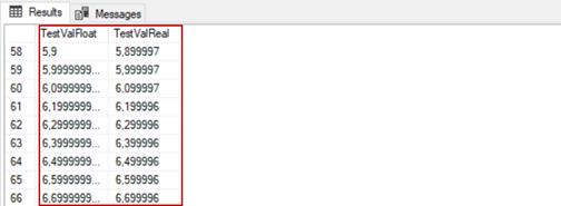 SQL Convert Function