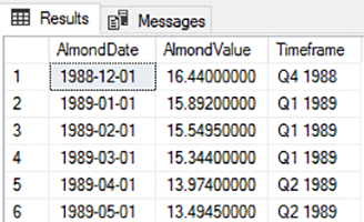 Inserts and Updates with CTEs in SQL Server (Common Table