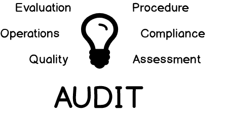 SQL Server Audit Overview