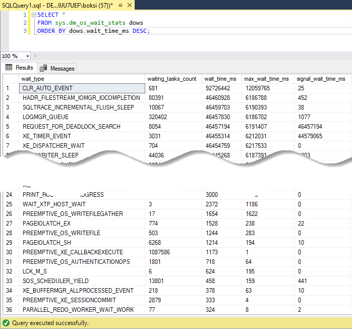 The result of this SQL Server monitoring tools query will be a running total of any time a thread waited on something