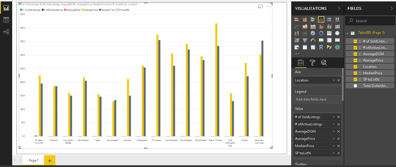 Creating a PowerBI visualization from the PDF import