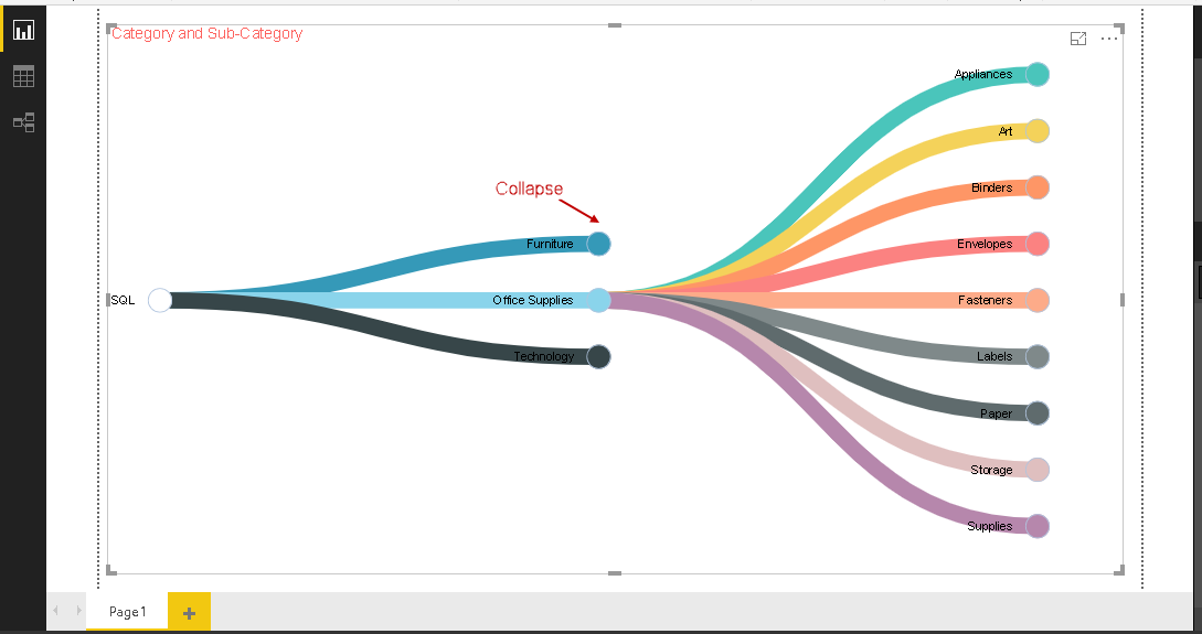 Easily view any particular category in Power BI visualization